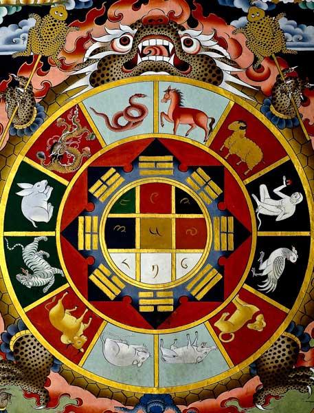 История зарождения астрологии