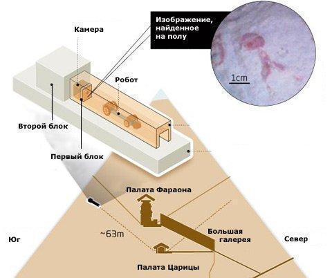 Робот заглянул в глубины пирамиды Хеопса