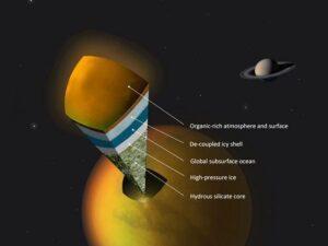 Под льдом Титана простирается океан