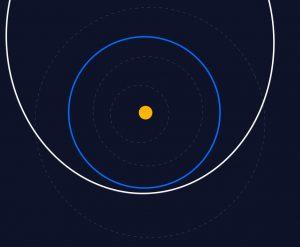 два астероида подойдут к Земле ближе, чем Луна